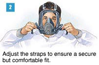 Man adjusting straps on respirator face mask.